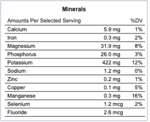 minerals in a banana