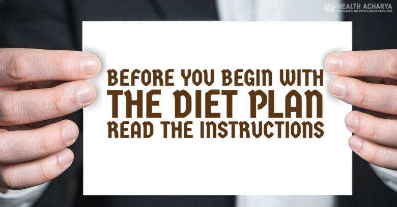 basis of weight loss diet plan